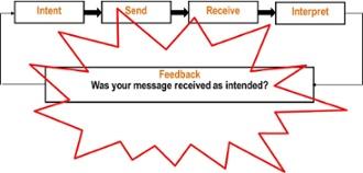 open_communication