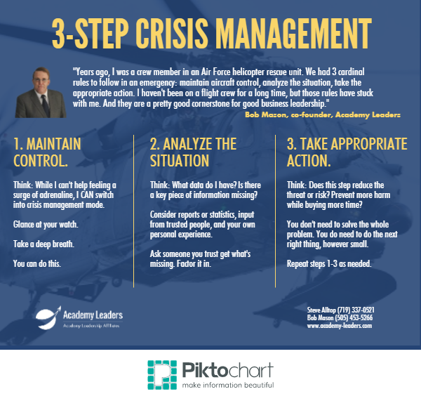 3-step_crisis_management